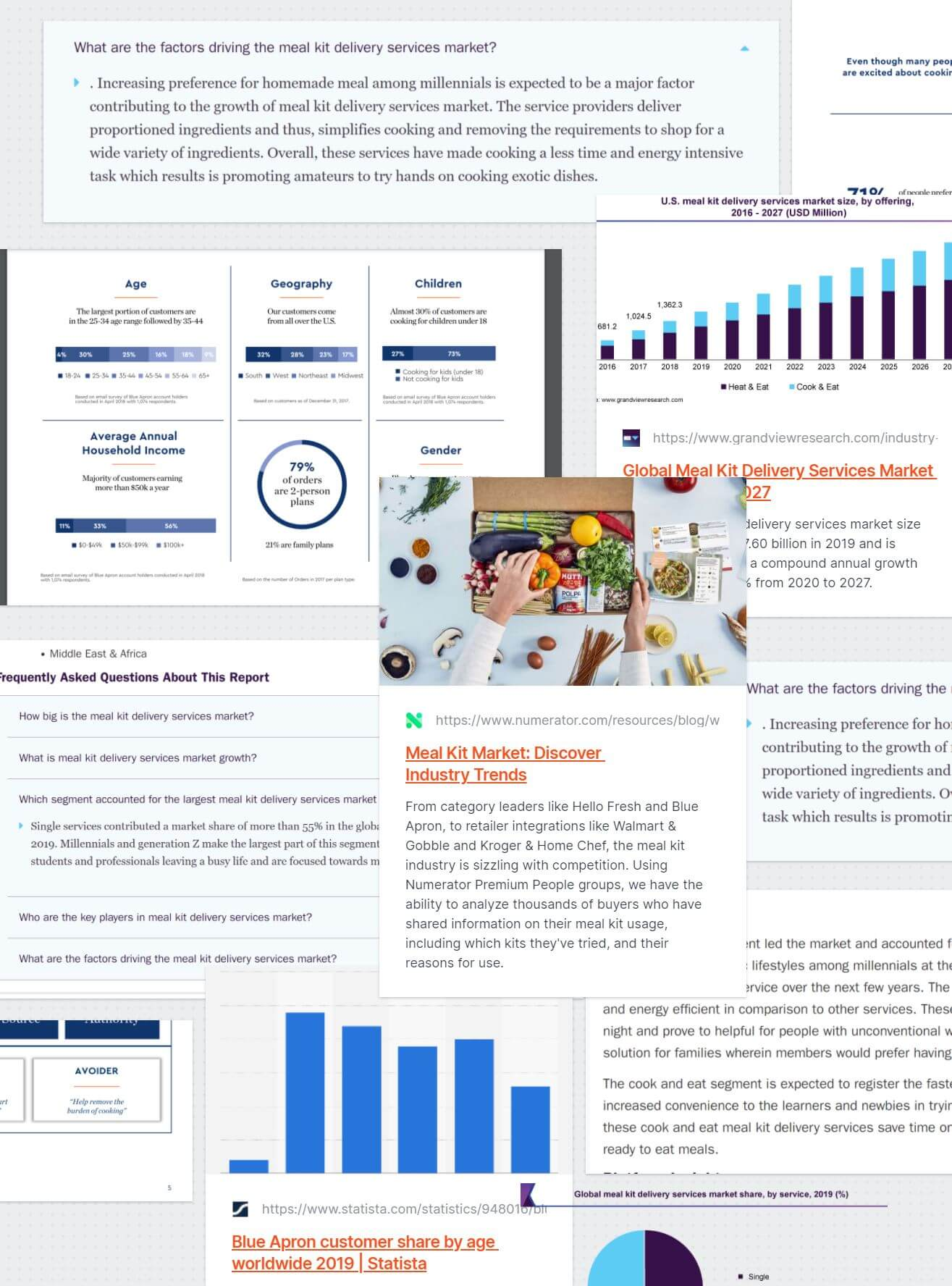 Market Research Graphics