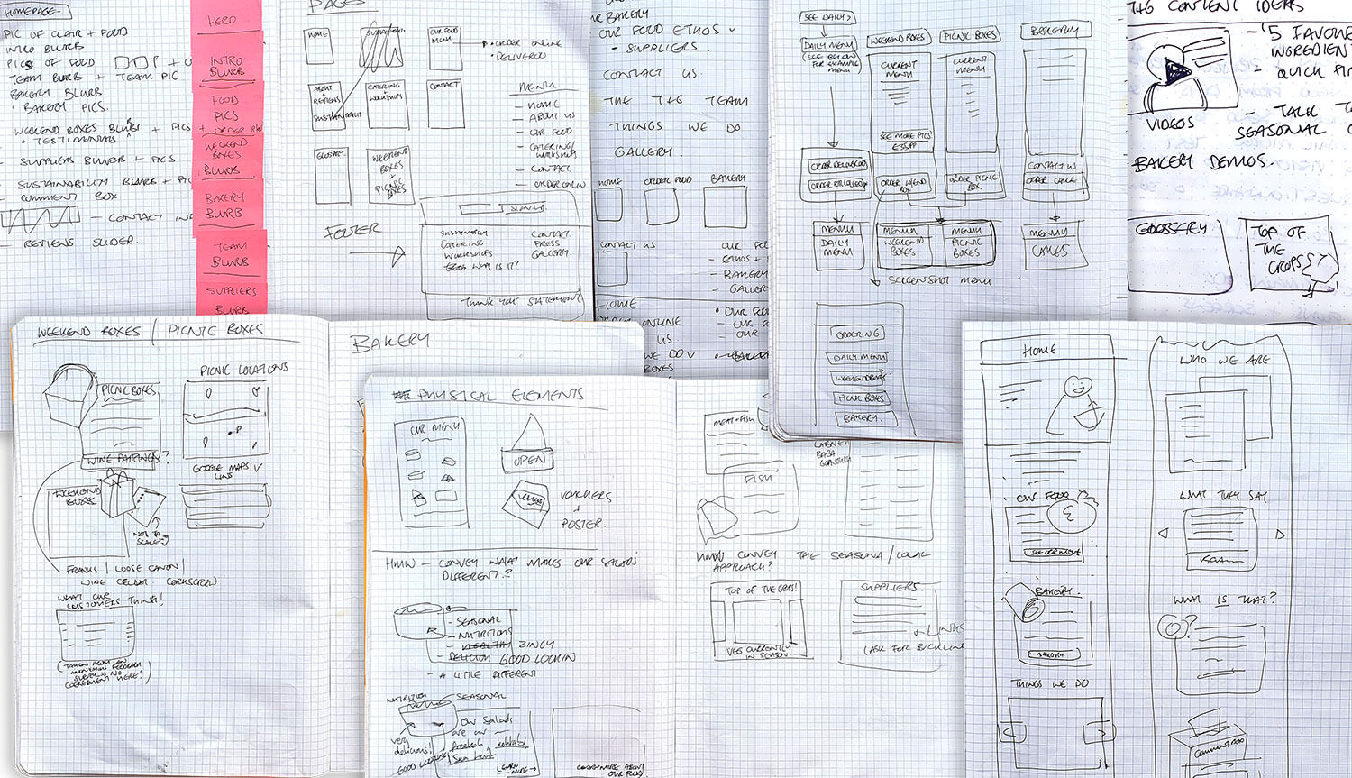 Sketch OverView Mob